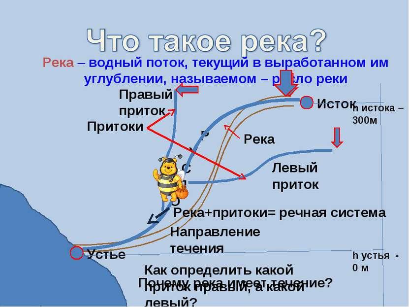 Река – водный поток, текущий в выработанном им углублении, называемом – русло...