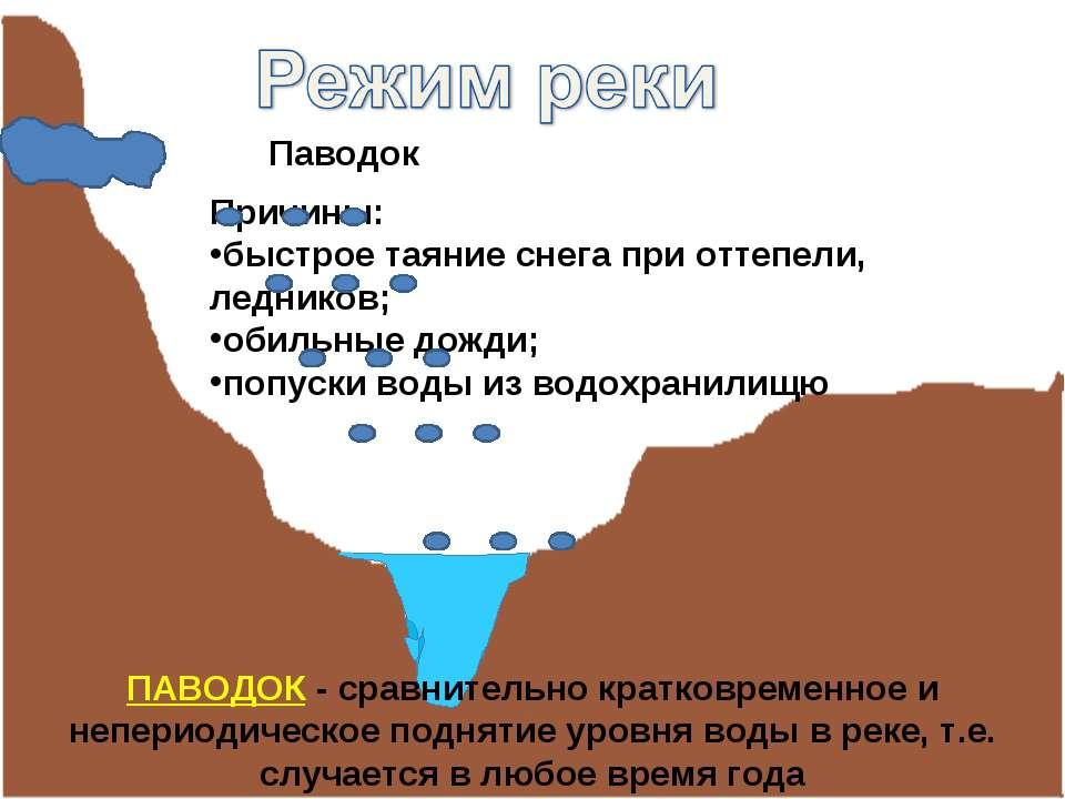 Паводок Причины: быстрое таяние снега при оттепели, ледников; обильные дожди;...