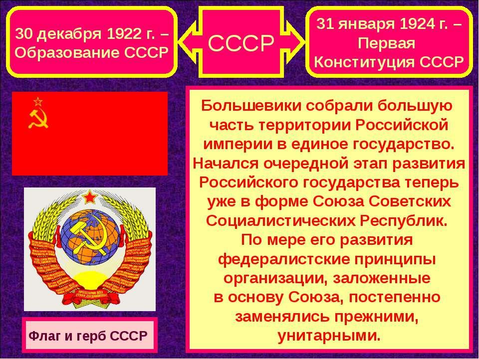 СССР 30 декабря 1922 г. – Образование СССР 31 января 1924 г. – Первая Констит...