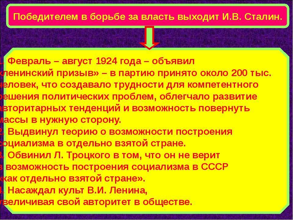 Победителем в борьбе за власть выходит И.В. Сталин. 1. Февраль – август 1924 ...