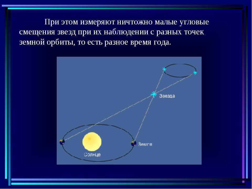При этом измеряют ничтожно малые угловые смещения звезд при их наблюдении с р...