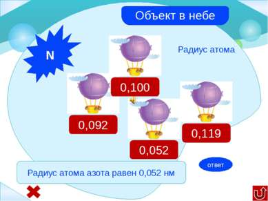 Zn Начать игру NH3 NO2 Условие 1 Zn + 4HNO3(конц) = 2NO2↑ + 2H2O + Zn(NO3)2 К...