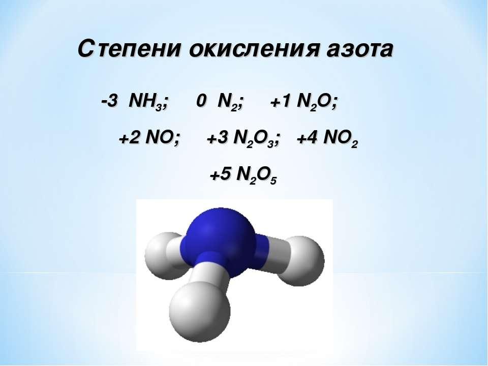 Степени окисления азота -3 NH3; 0 N2; +1 N2O; +2 NO; +3 N2O3; +4 NO2 +5 N2O5