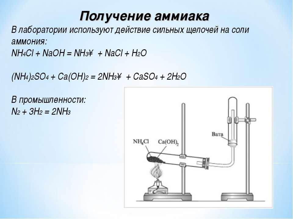 Получение аммиака В лаборатории используют действие сильных щелочей на соли а...