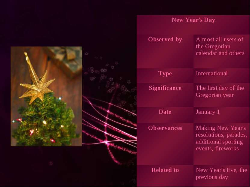 New Year's Day Observed by Almost all users of the Gregorian calendar and oth...