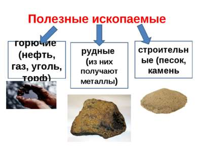 Полезные ископаемые горючие (нефть, газ, уголь, торф) рудные (из них получают...