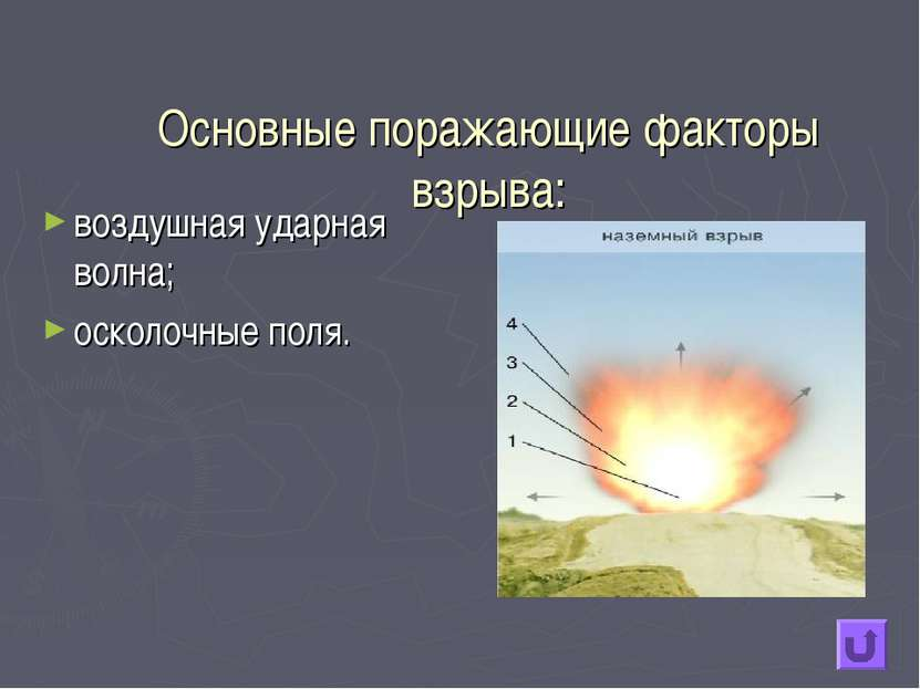 Основные поражающие факторы взрыва: воздушная ударная волна; осколочные поля.