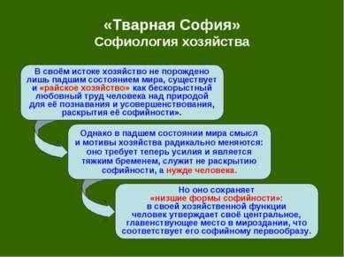 «Тварная София» Софиология хозяйства В своём истоке хозяйство не порождено ли...