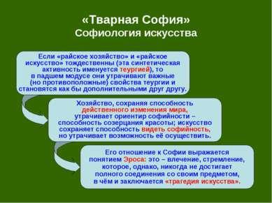 «Тварная София» Софиология искусства Если «райское хозяйство» и «райское иску...