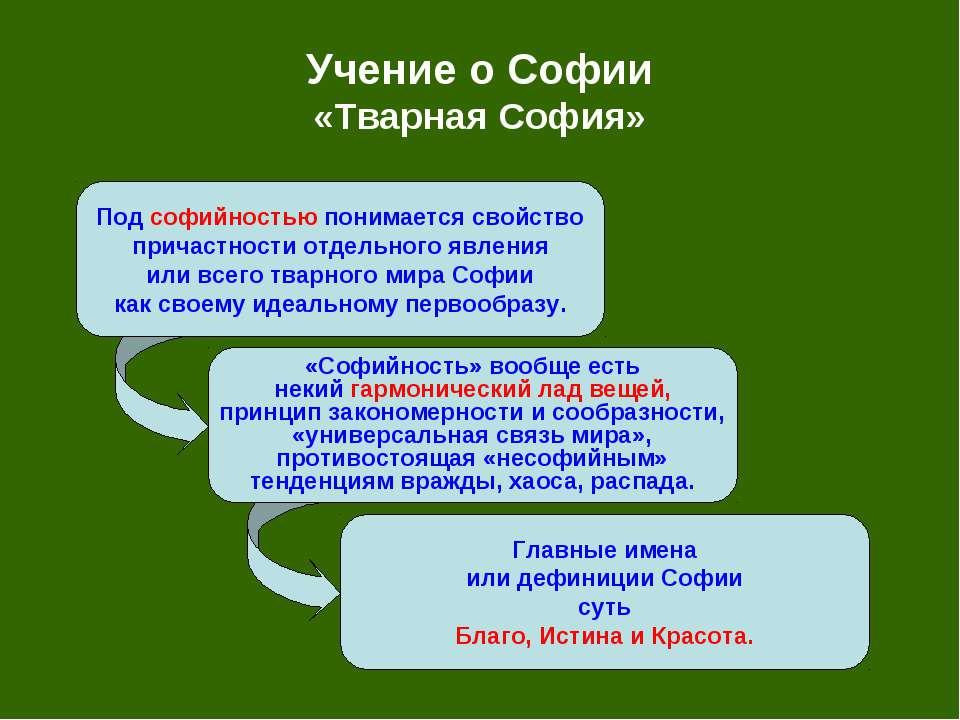 Учение о Софии «Тварная София» Под софийностью понимается свойство причастнос...