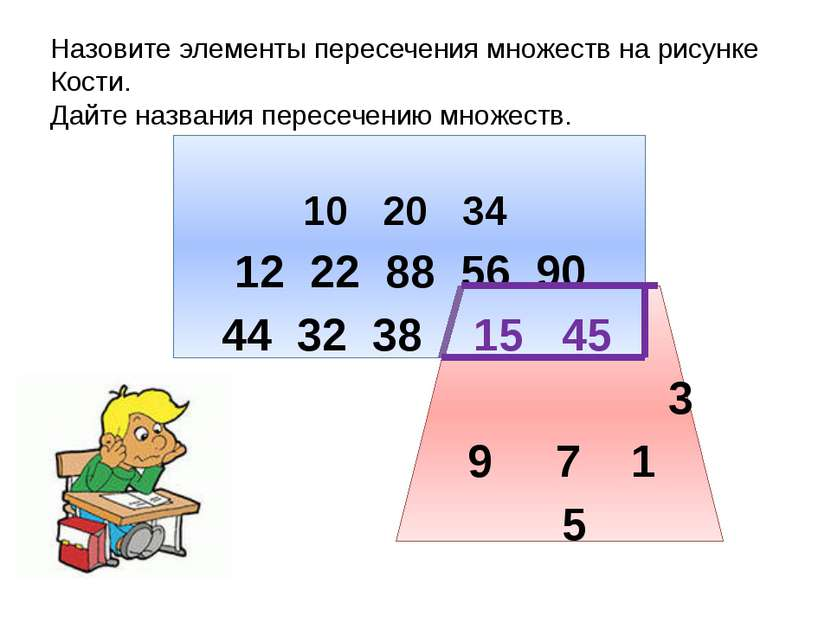 Назовите элементы пересечения множеств на рисунке Кости. Дайте названия перес...