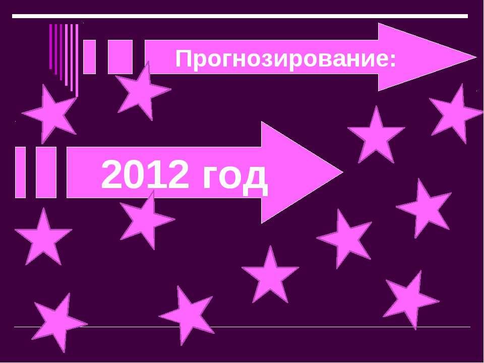 Прогнозирование: 2012 год