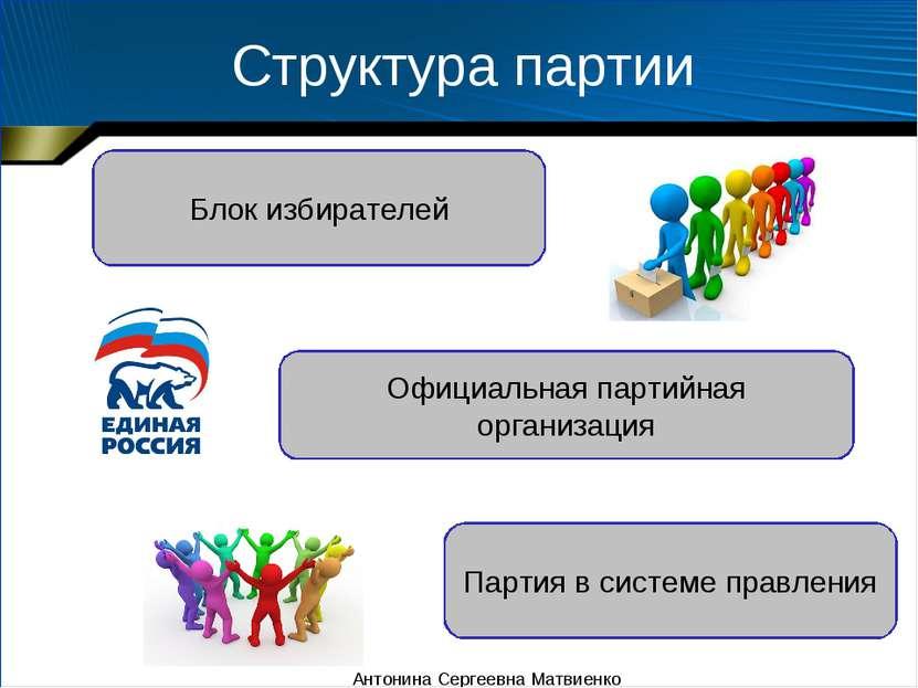 Структура партии Блок избирателей Официальная партийная организация Партия в ...