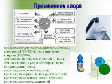 Применение хлора производство хлорсодержащих органических соединений (60-75%)...
