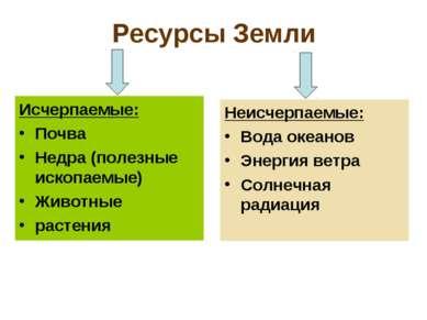 Ресурсы Земли Исчерпаемые: Почва Недра (полезные ископаемые) Животные растени...