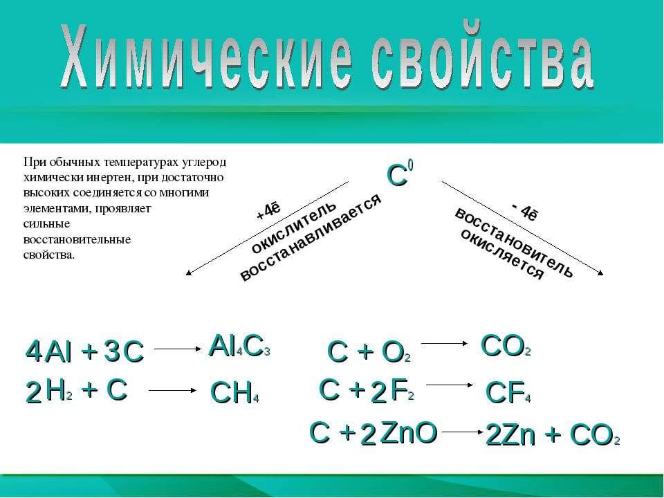 C0 AI + C C + O2 H2 + C C + F2 C + ZnO - 4ē восстановитель окисляется +4ē оки...