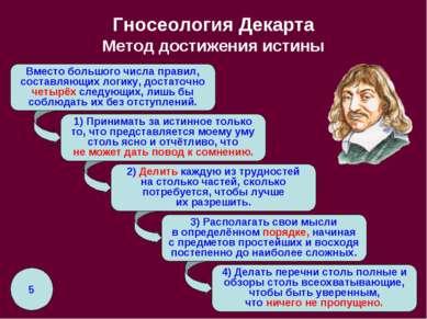 1) Принимать за истинное только то, что представляется моему уму столь ясно и...