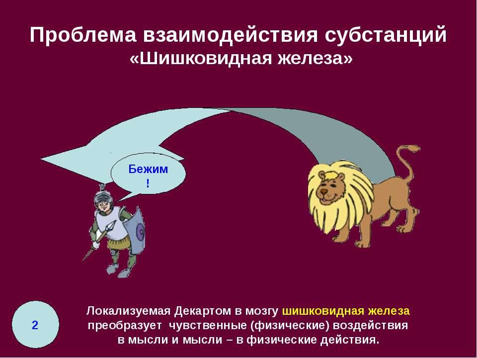 Проблема взаимодействия субстанций «Шишковидная железа» Лев! Бежим! Локализуе...