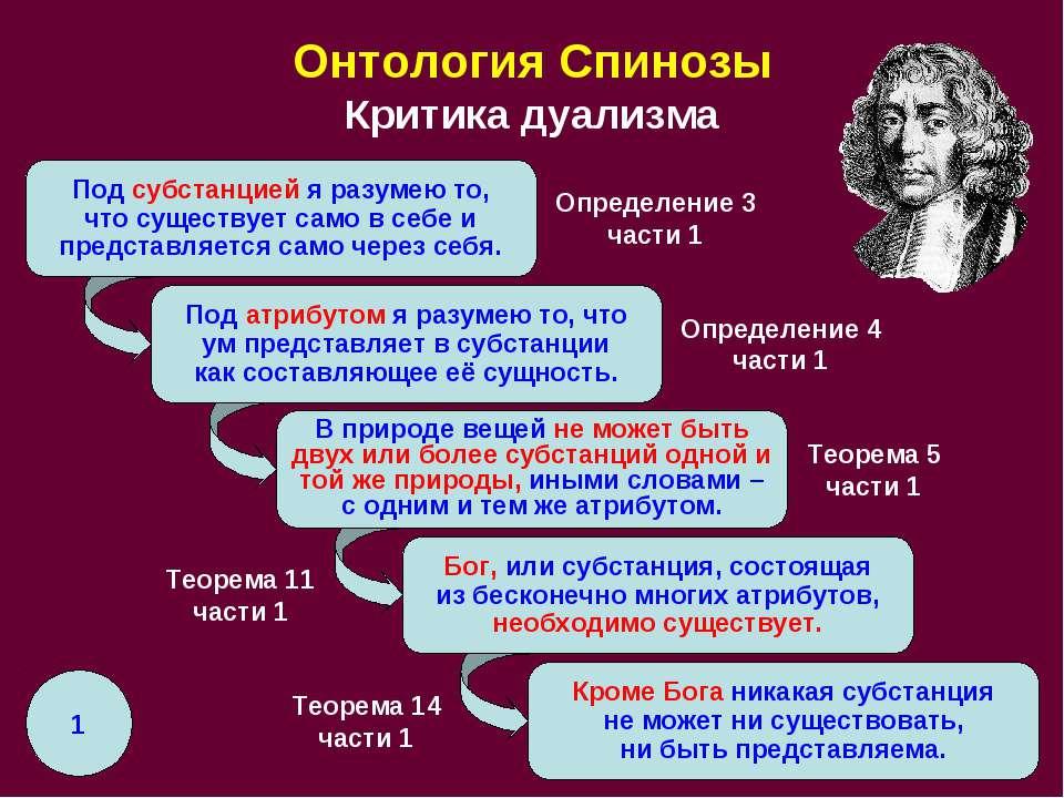 Под атрибутом я разумею то, что ум представляет в субстанции как составляющее...
