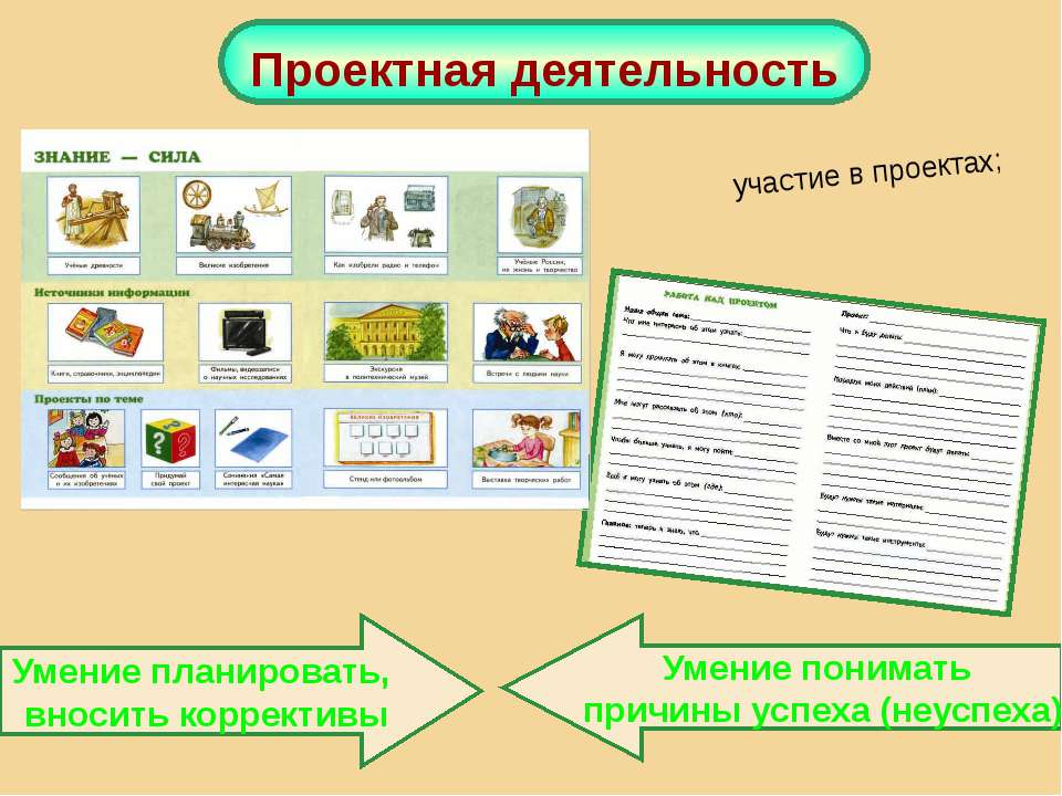 Умение планировать, вносить коррективы Умение понимать причины успеха (неуспе...
