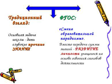 Традиционный взгляд: Основная задача школы - дать глубокие прочные ЗНАНИЯ ФГО...