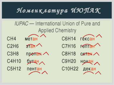 IUPAC — International Union of Pure and Applied Chemistry Номенклатура ИЮПАК ...
