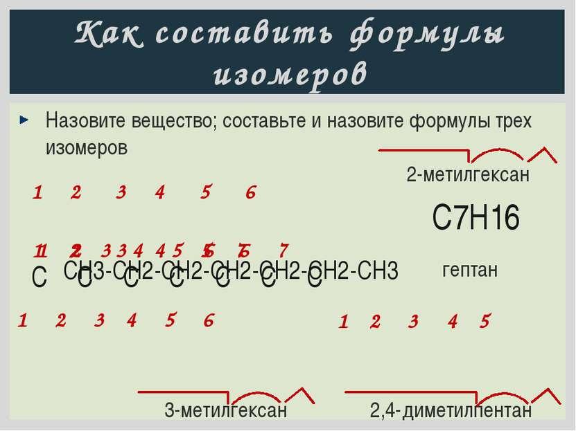 Гомология, изомерия, номенклатура 1 2 3 4 5 6 2,4,5-триметил-3-этилгексан