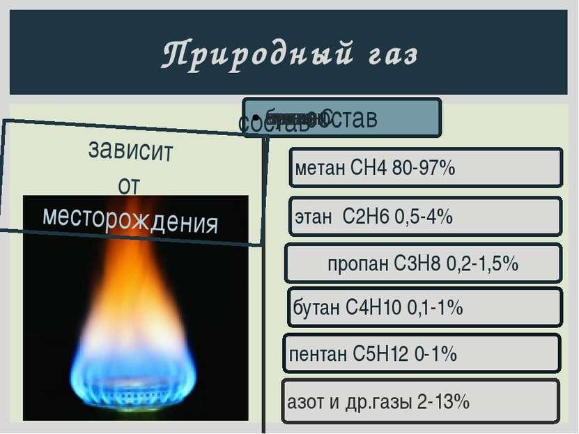 Природный газ зависит от месторождения