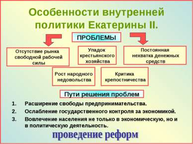 Особенности внутренней политики Екатерины II. Расширение свободы предпринимат...