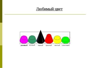 Любимый цвет черный красный желтый салатовый