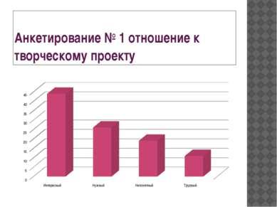 Анкетирование № 1 отношение к творческому проекту