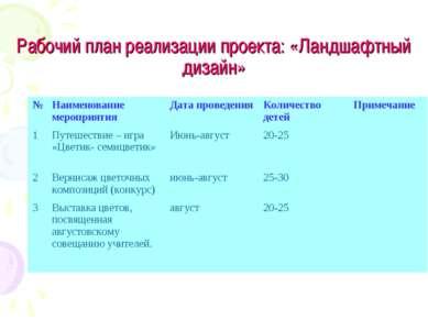 Рабочий план реализации проекта: «Ландшафтный дизайн» № Наименование мероприя...