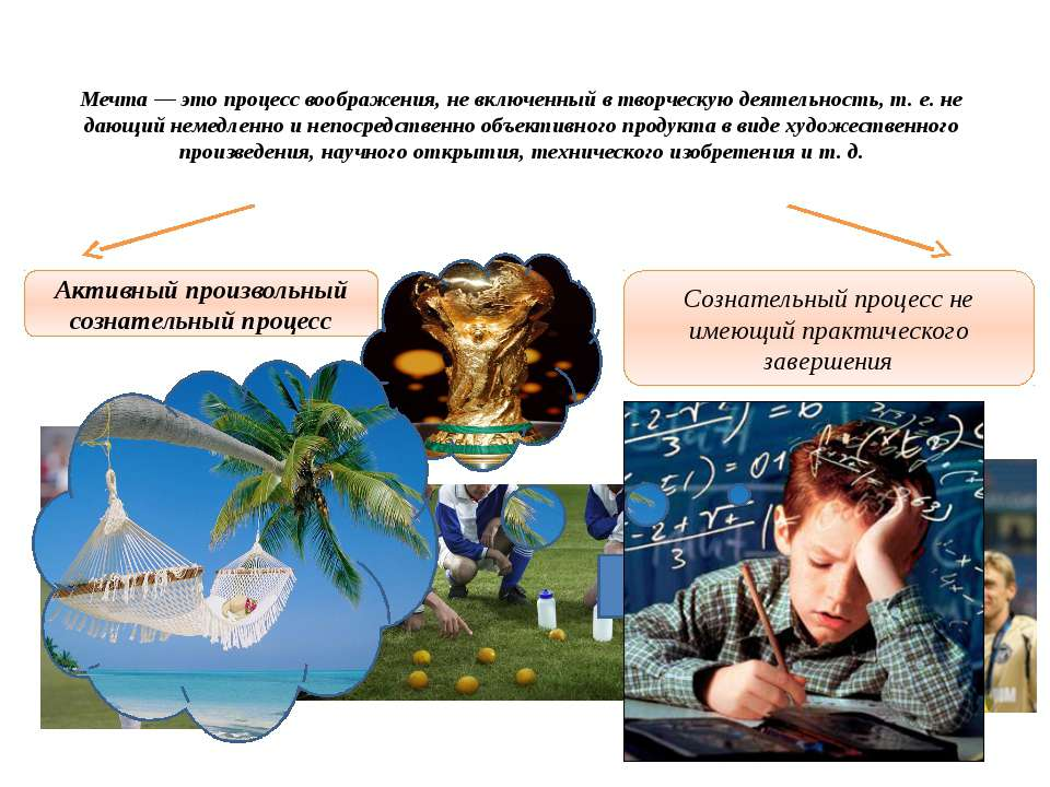 Мечта — это процесс воображения, не включенный в творческую деятельность, т. ...