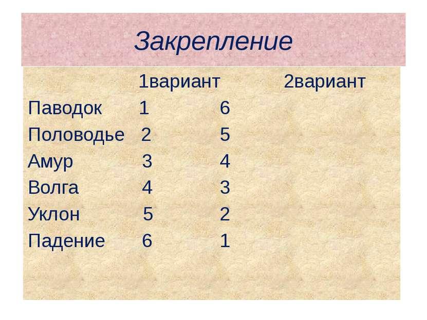 Закрепление 1вариант 2вариант Паводок 1 6 Половодье 2 5 Амур 3 4 Волга 4 3 Ук...