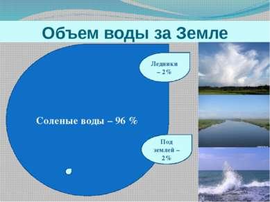 Объем воды за Земле Соленые воды – 96 % Ледники – 2% Под землей – 2%