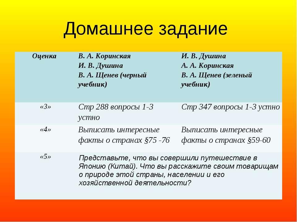 Домашнее задание Оценка В. А. Коринская И. В. Душина В. А. Щенев (черный учеб...