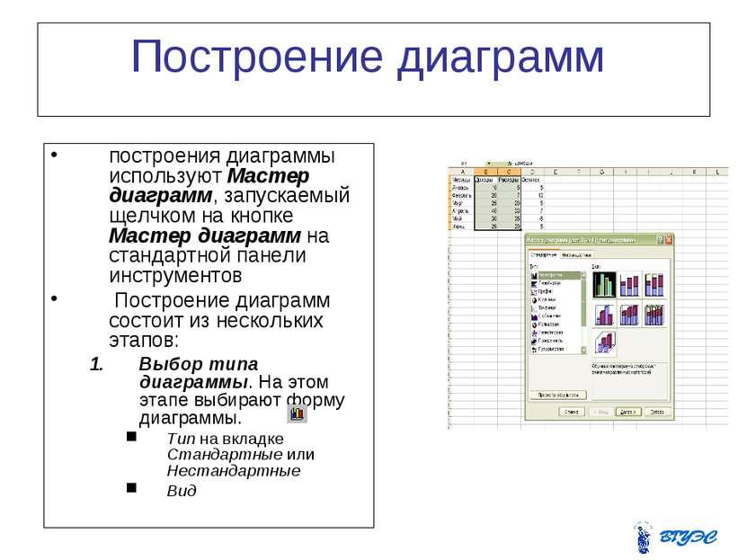 Построение диаграмм построения диаграммы используют Мастер диаграмм, запускае...
