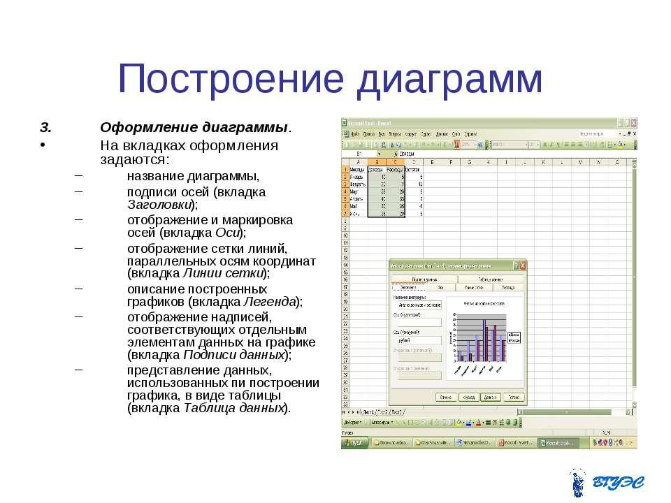 Построение диаграмм Оформление диаграммы. На вкладках оформления задаются: на...
