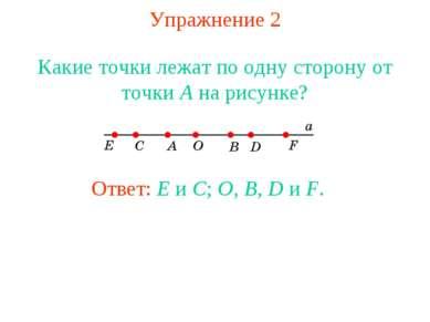 Упражнение 2 Какие точки лежат по одну сторону от точки A на рисунке? Ответ: ...