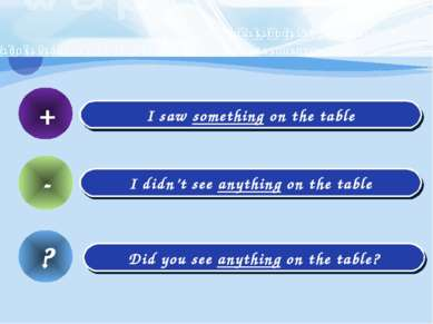 + I saw something on the table - I didn't see anything on the table Did you s...
