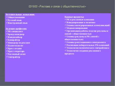 031600 «Реклама и связи с общественностью» Вступительные испытания: Обществоз...