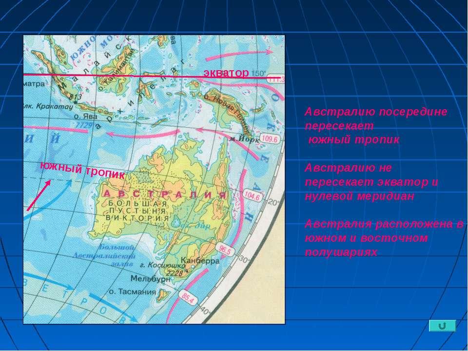 Австралию посередине пересекает южный тропик Австралию не пересекает экватор ...