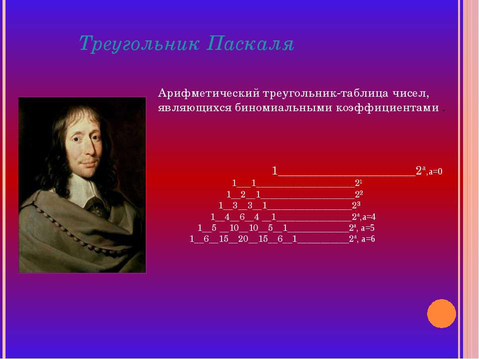 Треугольник Паскаля Арифметический треугольник-таблица чисел, являющихся бино...