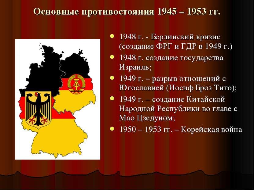 Основные противостояния 1945 – 1953 гг. 1948 г. - Берлинский кризис (создание...