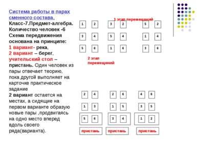 Система работы в парах сменного состава. Класс-7.Предмет-алгебра. Количество ...