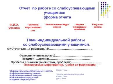 Ф.И. Отчет по работе со слабоуспевающими учащимися (форма отчета План индивид...