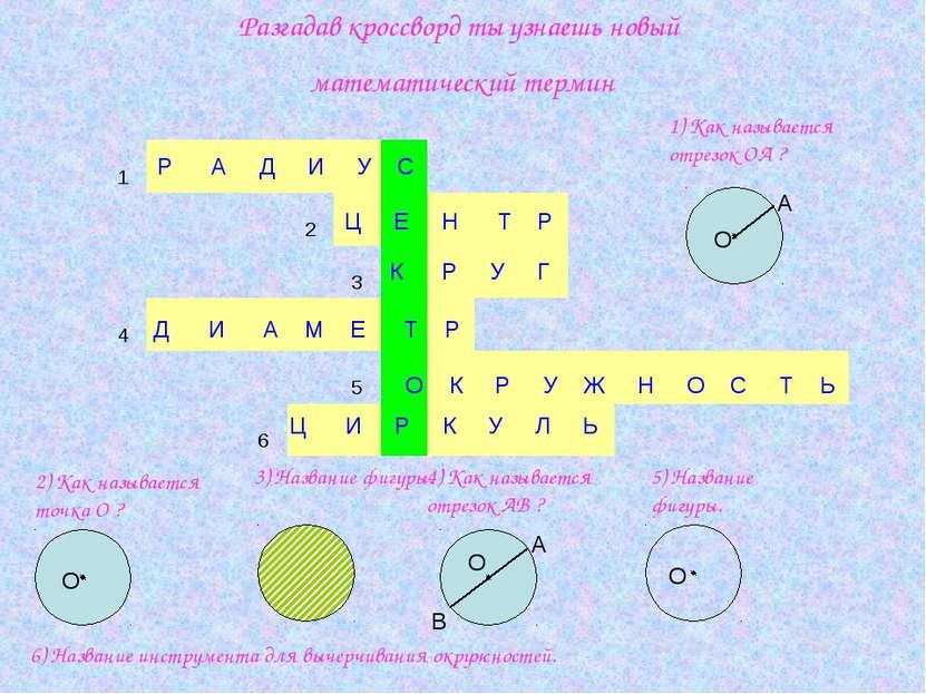 Разгадав кроссворд ты узнаешь новый математический термин 1) Как называется о...