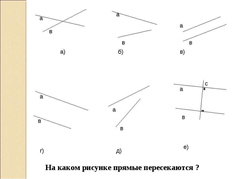 а в а) а в б) а в в) а в г) а в д) а в с е) На каком рисунке прямые пересекаю...