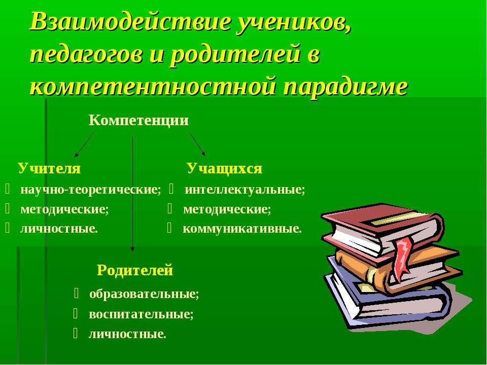 Взаимодействие учеников, педагогов и родителей в компетентностной парадигме К...