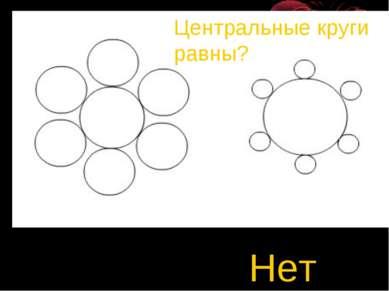 Нет Центральные круги равны?